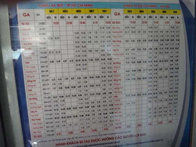 Horaires des trains de Hanoï a Ho chi Minh