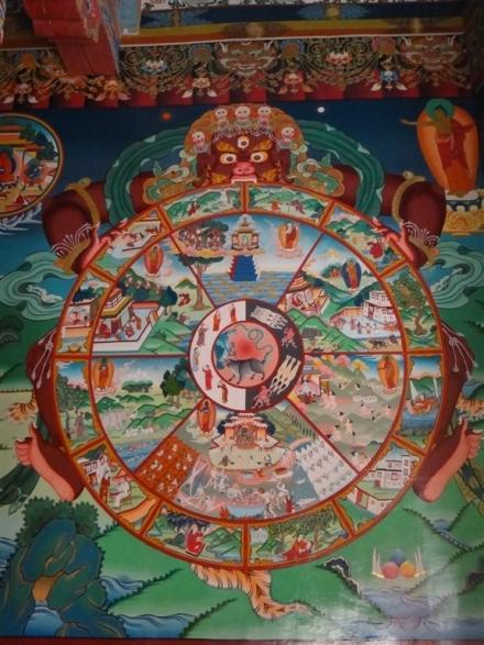 La roue de l'existence karmique